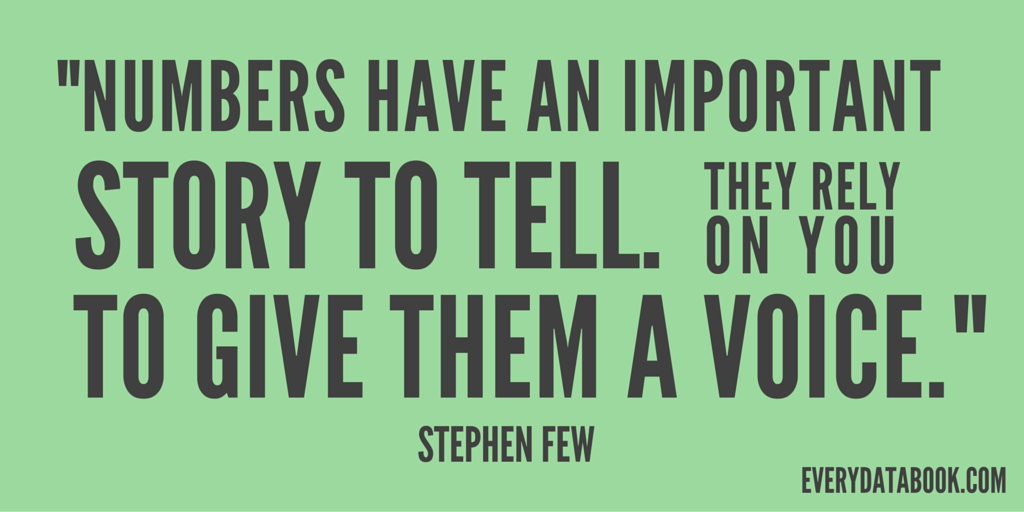 """Image that reads """"Numbers have an important story to tell. They rely on you to give them a voice"""" Stephen Few"""